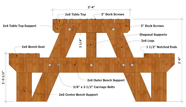 Picnic Table End View