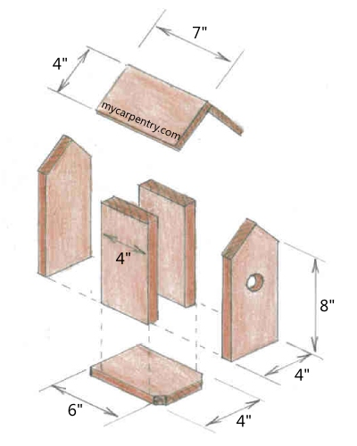 Free birdhouse plans for Simple diy birdhouse plans