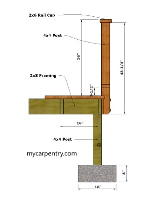 Cedar Deck Plans - Rail Section