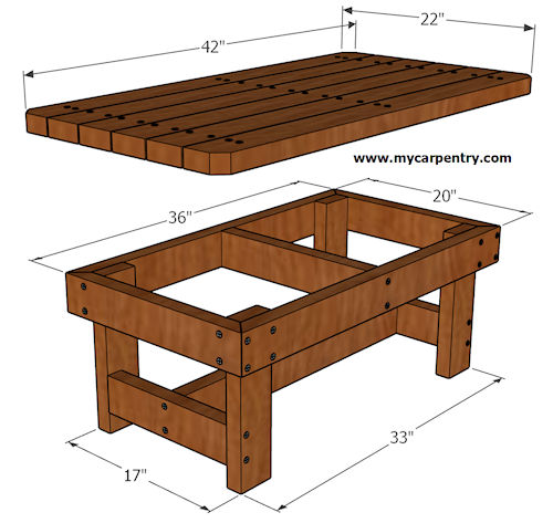 easy wood coffee table plans