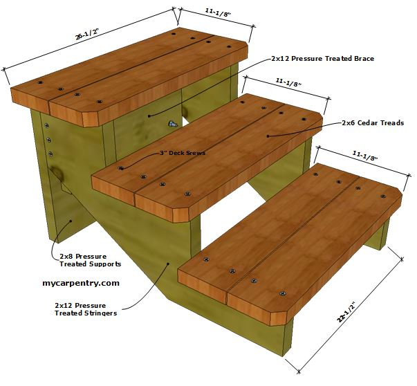 Attach The Cedar Treads Using Two 3 Inch Deck S At Each End Letting Them Hang Over Stringers Roximately Inches On Side Custom Stairs
