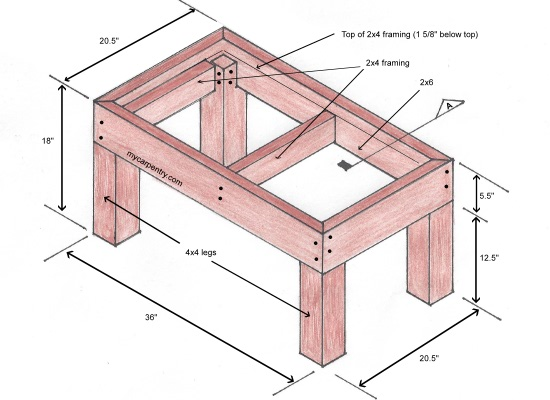 Deck bench plans free plans for a bench designed for a deck for Balcony dimensions