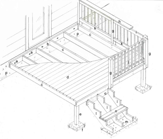 Deck framing for Deck house designs