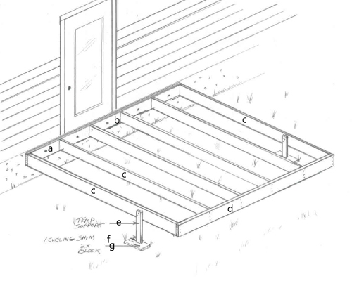 building the 10 x 10 deck frame