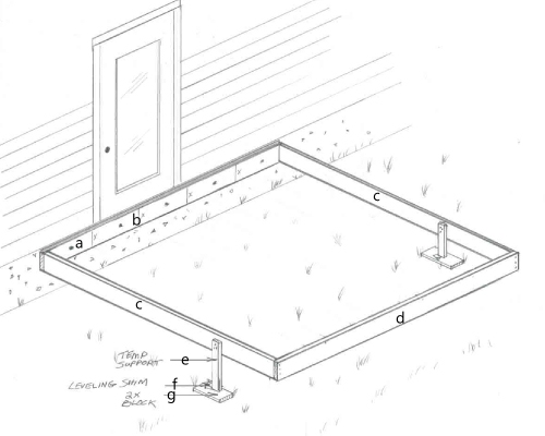 deck frame perimeter