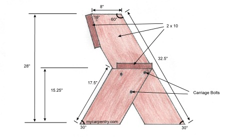 Easy Bench Plans - Build your own outdoor bench