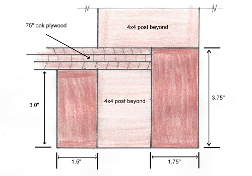 Home Bar Plans - Base Trim Detail