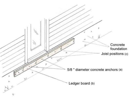 Ledger Board Detail