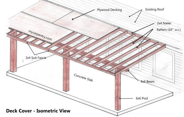 Patio cover plans build your patio cover or deck cover for Porch roof plans