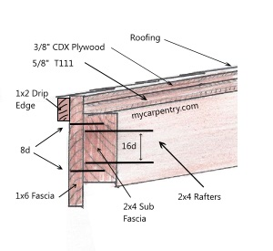sc 1 st  myCarpentry & Patio Cover Plans - Build Your Patio Cover or Deck Cover