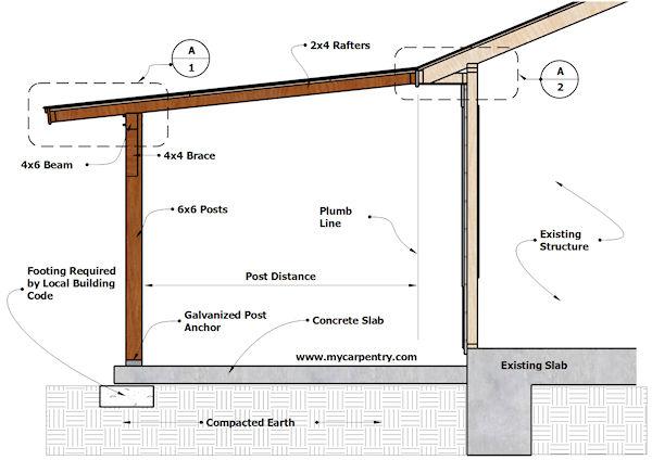 concrete balcony detail Patio Cover Plans Build Your Patio Cover Or Deck Cover