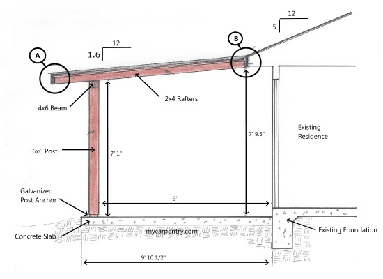 how to build patio cover construction plans pdf plans