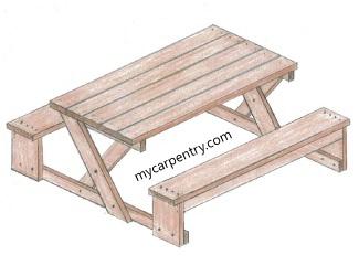 MyCarpentry