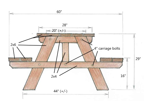 Picnic Table Designs : picnic table 2 end view from www.mycarpentry.com size 500 x 350 jpeg 36kB
