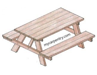 Free Picnic Table Plans