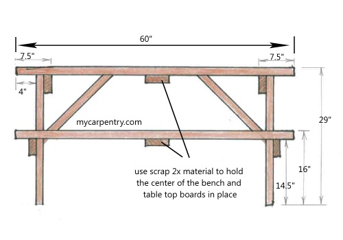 Picnic Table Designs - Side View