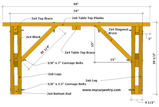 Picnic Table (side view without benches)