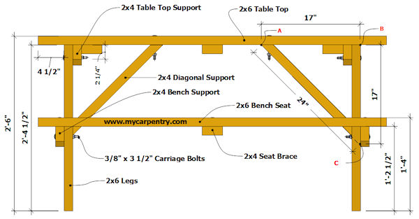 Picnic Table Side View