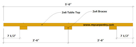 Picnic Table Top - Side View