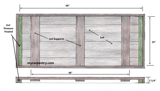Rustic Bar Plans - Bottom View of the Top