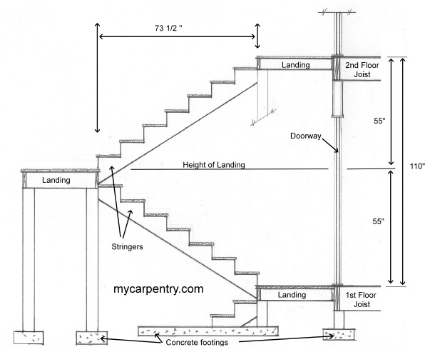 Stairs with landings a guide to stair landings for Build my home calculator