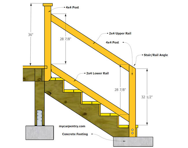 Stair Railing Elevation