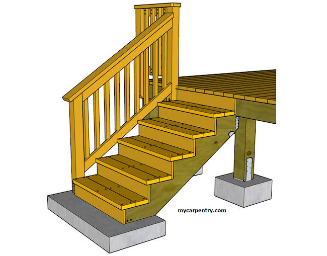Build Wood Deck Stairs And Landing: Calculate Stair Rise And Run