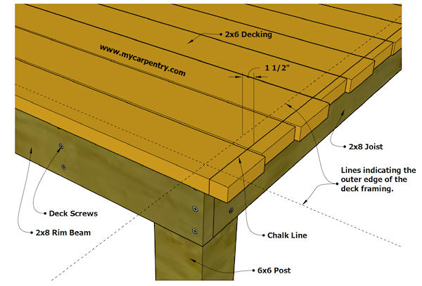 decking plan