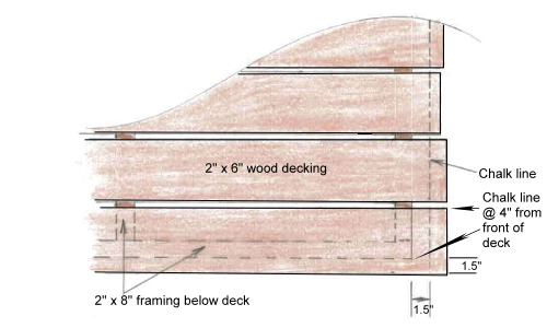right front corner of deck plan view