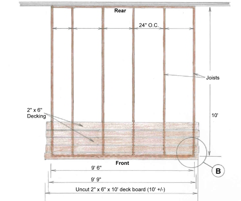 Deck framing 16x16 deck material list