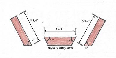 wren bird house plan