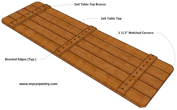 Picnic Table Top