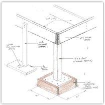 Build a Deck - Footings