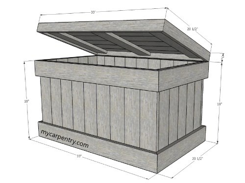 Cedar Chest Plans Build Your Own Cedar Chest