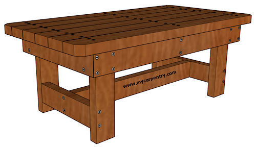 Cedar Wood Furniture Plans ~ Coffee table plans
