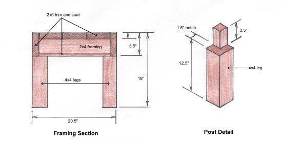 Deck Bench Details