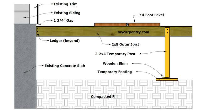 Deck Framing Elevation