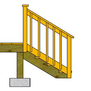 Build a Deck - Stair Railing