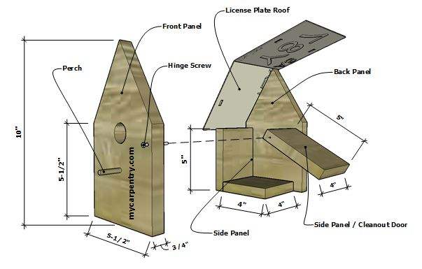 License Plate Birdhouse Instructions For Building A Bird