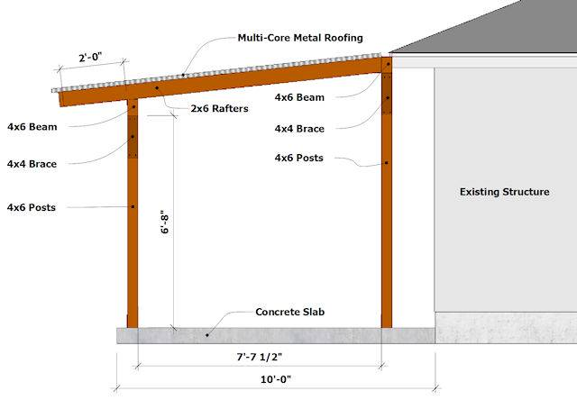 Building An Almost Free Standing Patio Roof, Plans For Patio Cover