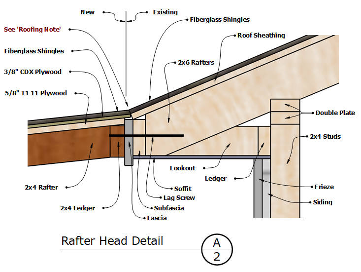 How To Attach Rafters Existing Roof