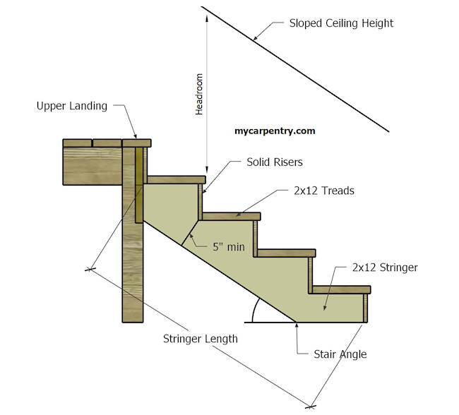 stair calculator calculate stair rise and runstair stringer diagram
