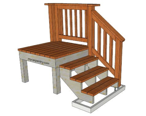 Install Stair Railing - Building deck stairs railing