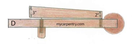 Wooden Wheelbarrow Finished - Side View Diagram