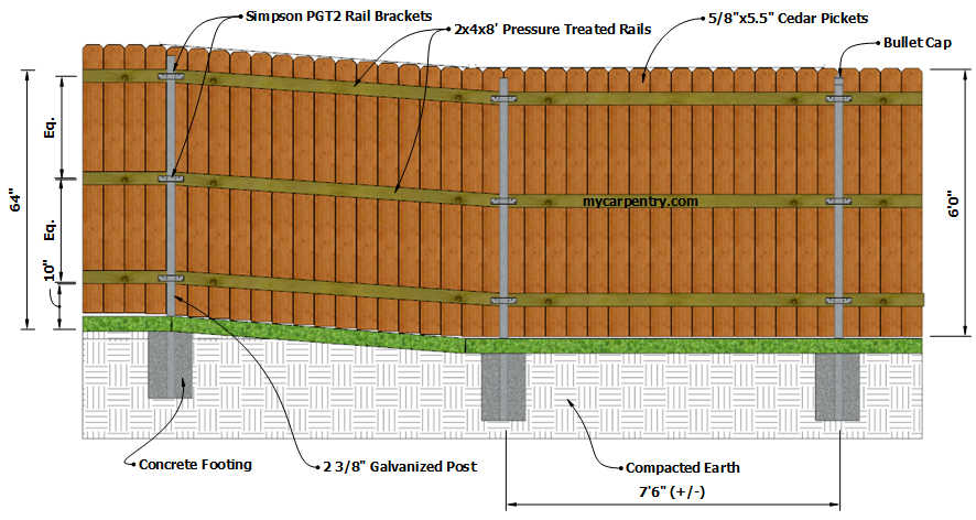 Wooden Privacy Fence Elevation